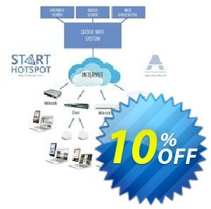 Cloud System 優惠券,折扣碼 Cloud System best offer code 2020,促銷代碼: best offer code of Cloud System 2020