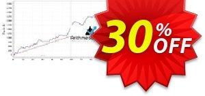 Forex Profit Loader: EURJPY 100% Auto EA割引コード・ForexPeaceArmy キャンペーン:wondrous promo code of Forex Profit Loader: EURJPY 100% Auto EA 2020