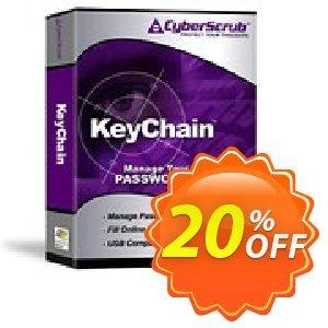 CyberScrub KeyChain 프로모션 코드 CyberScrub KeyChain awful discounts code 2020 프로모션: awful discounts code of CyberScrub KeyChain 2020