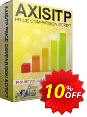 AxisITP Price Comparison Script 優惠券,折扣碼 AxisITP Pcs + CAMS,促銷代碼: Special discount code of AxisITP Price Comparison Script 2020