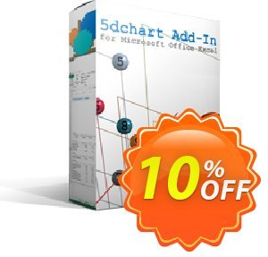 5dchart Add-In - License Coupon, discount 5dchart Add-In - License Exclusive discounts code 2021. Promotion: Exclusive discounts code of 5dchart Add-In - License 2021