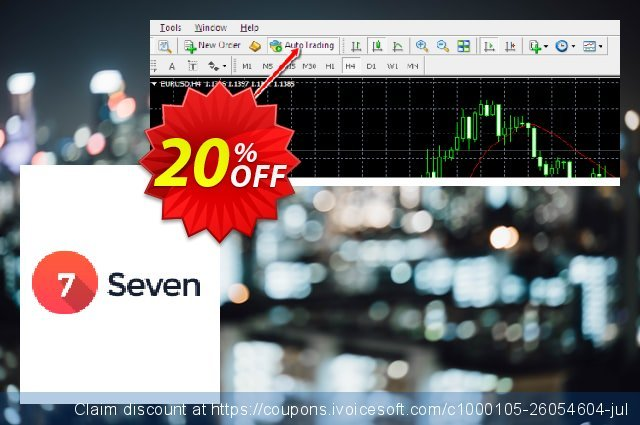 Fx Seven Pips EA discount 20% OFF, 2020 Xmas offering sales