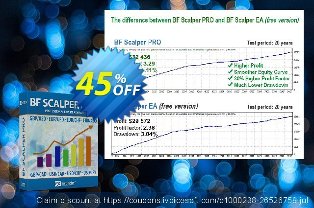 BF Scalper PRO discount 20% OFF, 2020 Exclusive Student discount promo sales