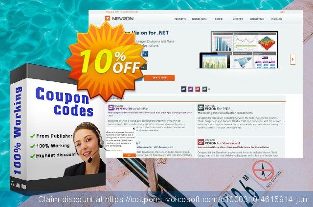 Nevron Vision for SharePoint + Subscription 最 促销 软件截图