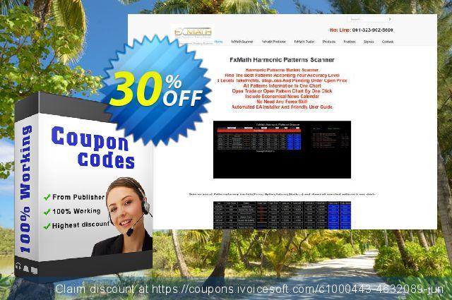 FXMATH H1 EU 2 EXPERT ADVISOR (EA) discount 30% OFF, 2020 Student deals discounts