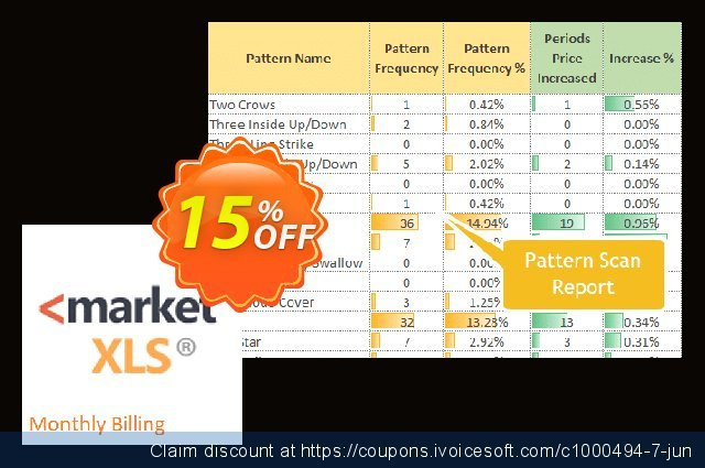 MarketXLS Pro Plus RT Monthly Billing 气势磅礴的 扣头 软件截图