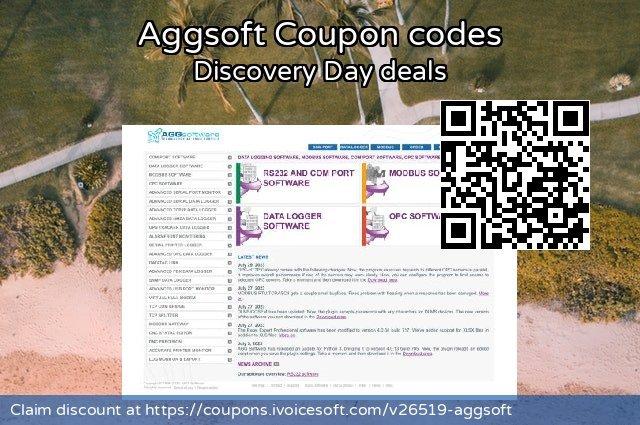 Aggsoft 惊人的 产品销售, 2021 地球一小时