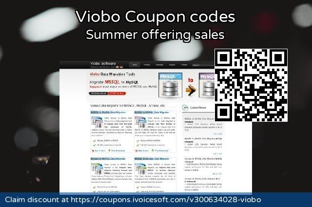 Viobo Coupon code for 2021 Camera Day